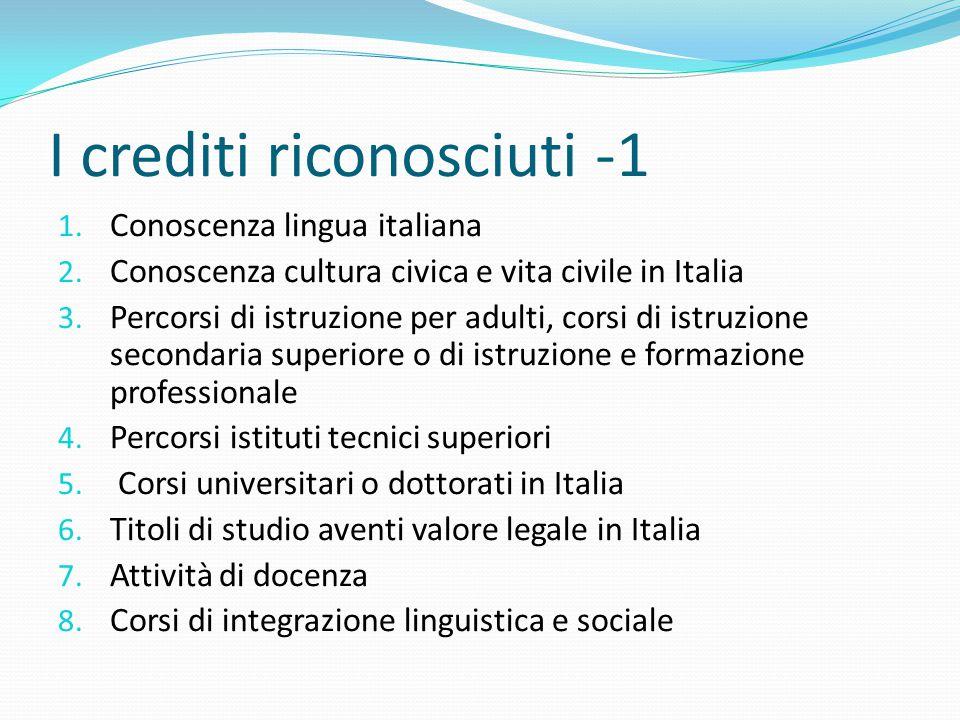I crediti riconosciuti -1 1. Conoscenza lingua italiana 2. Conoscenza cultura civica e vita civile in Italia 3. Percorsi di istruzione per adulti, cor