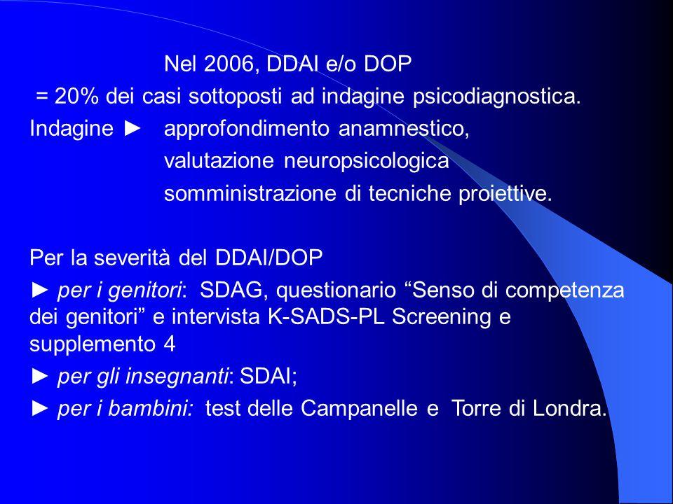 Nel 2006, DDAI e/o DOP = 20% dei casi sottoposti ad indagine psicodiagnostica. Indagine ► approfondimento anamnestico, valutazione neuropsicologica so