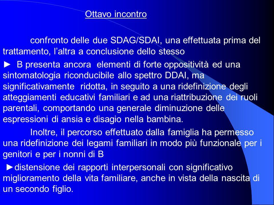 Ottavo incontro confronto delle due SDAG/SDAI, una effettuata prima del trattamento, l'altra a conclusione dello stesso ► B presenta ancora elementi d