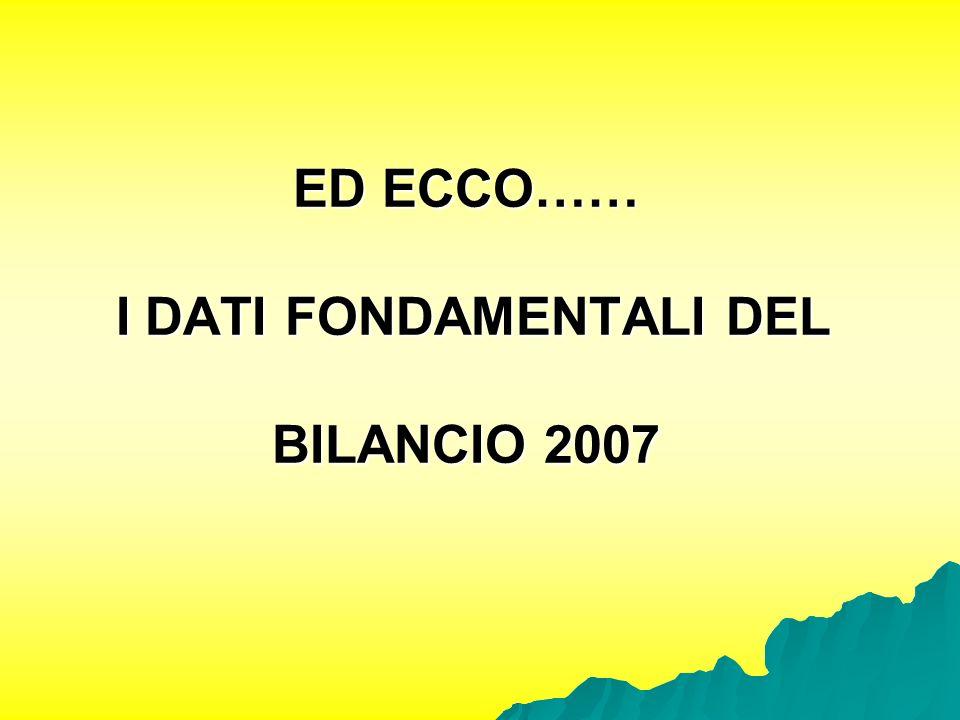 ED ECCO…… I DATI FONDAMENTALI DEL BILANCIO 2007
