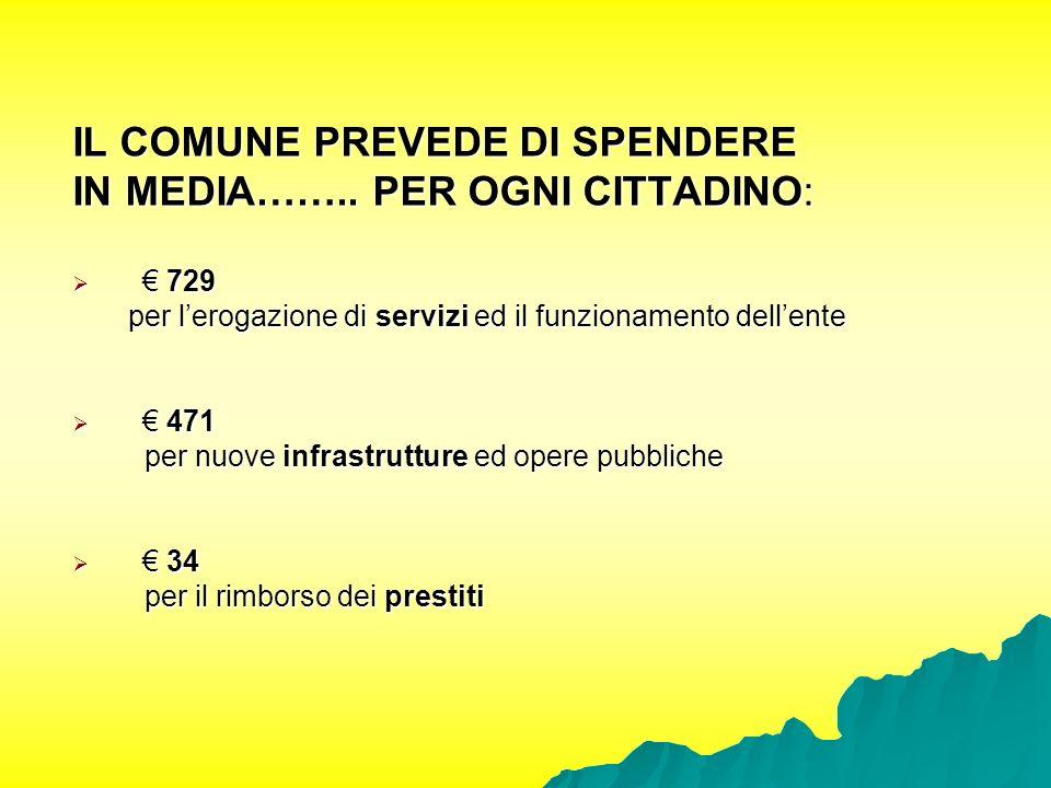 IL COMUNE PREVEDE DI SPENDERE IN MEDIA……..