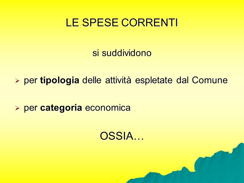 LE SPESE CORRENTI si suddividono  per tipologia delle attività espletate dal Comune  per categoria economica OSSIA…