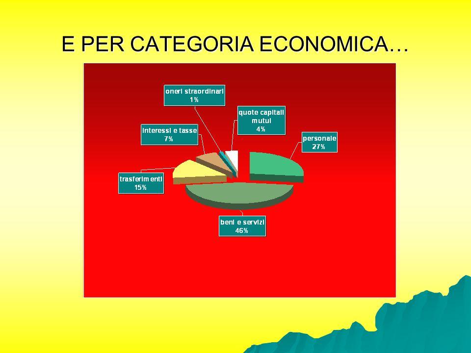 E PER CATEGORIA ECONOMICA…