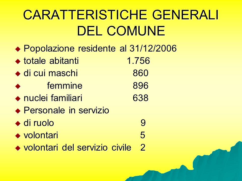 CARATTERISTICHE GENERALI DEL COMUNE  Popolazione residente al 31/12/2006  totale abitanti 1.756  di cui maschi 860  femmine 896  nuclei familiari 638  Personale in servizio  di ruolo 9  volontari 5  volontari del servizio civile 2
