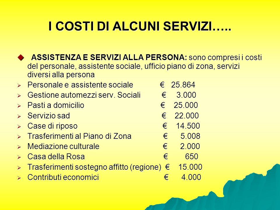 I COSTI DI ALCUNI SERVIZI…..