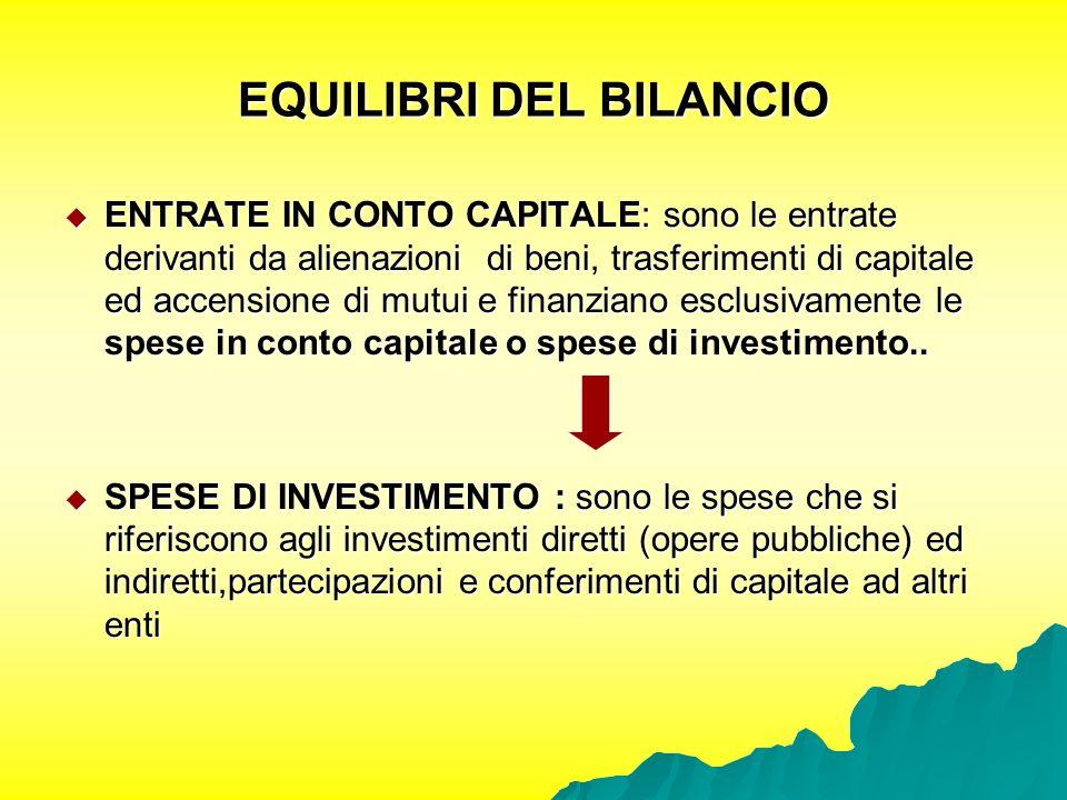 EQUILIBRI DEL BILANCIO  ENTRATE IN CONTO CAPITALE: sono le entrate derivanti da alienazioni di beni, trasferimenti di capitale ed accensione di mutui e finanziano esclusivamente le spese in conto capitale o spese di investimento..