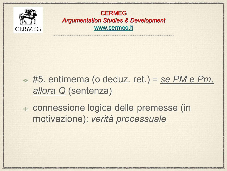CERMEG Argumentation Studies & Development www.cermeg.it www.cermeg.it CERMEG Argumentation Studies & Development www.cermeg.it www.cermeg.it #5. enti