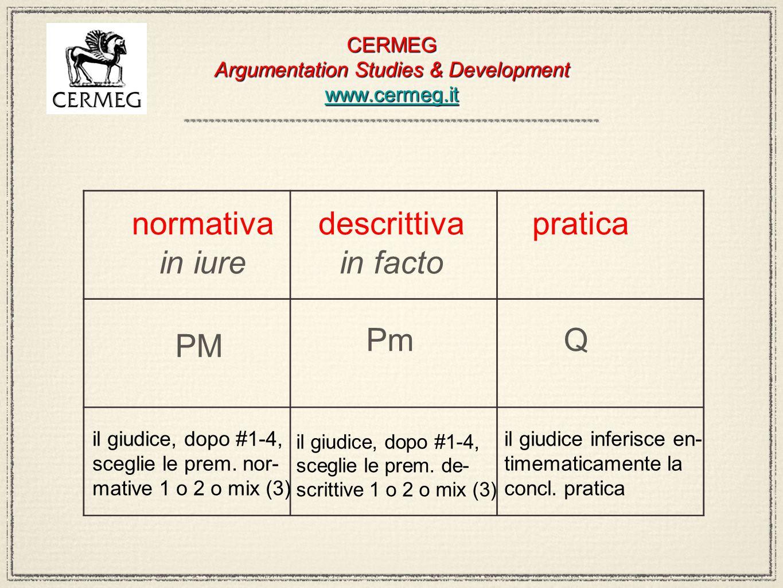 CERMEG Argumentation Studies & Development www.cermeg.it www.cermeg.it CERMEG Argumentation Studies & Development www.cermeg.it www.cermeg.it normativ