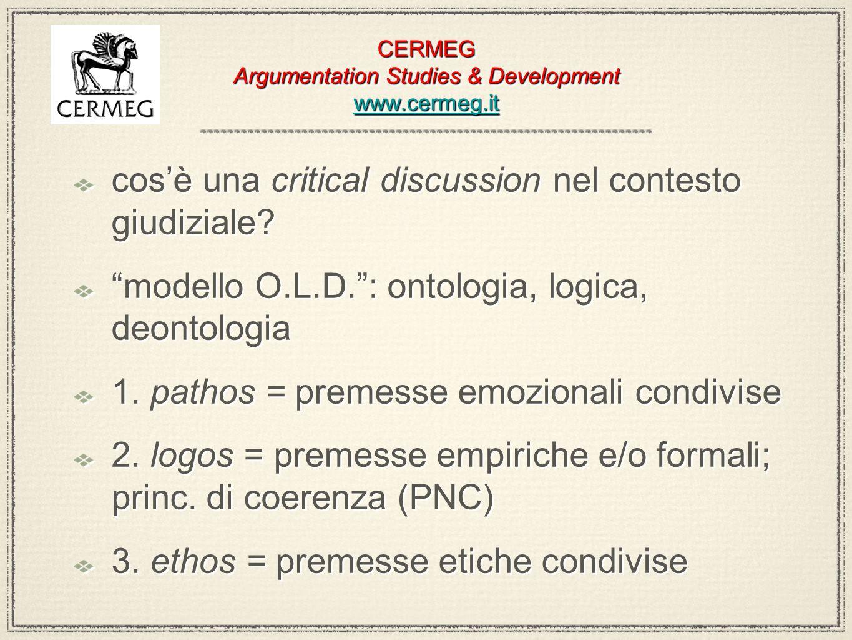 CERMEG Argumentation Studies & Development www.cermeg.it www.cermeg.it CERMEG Argumentation Studies & Development www.cermeg.it www.cermeg.it critical discussion come argomentazione retorica: memoria (dati), inventio (selezione), dispositio (ordinamento), actio (espressione/rito), elocutio (discorsi) collegamento delle premesse O.L.D.