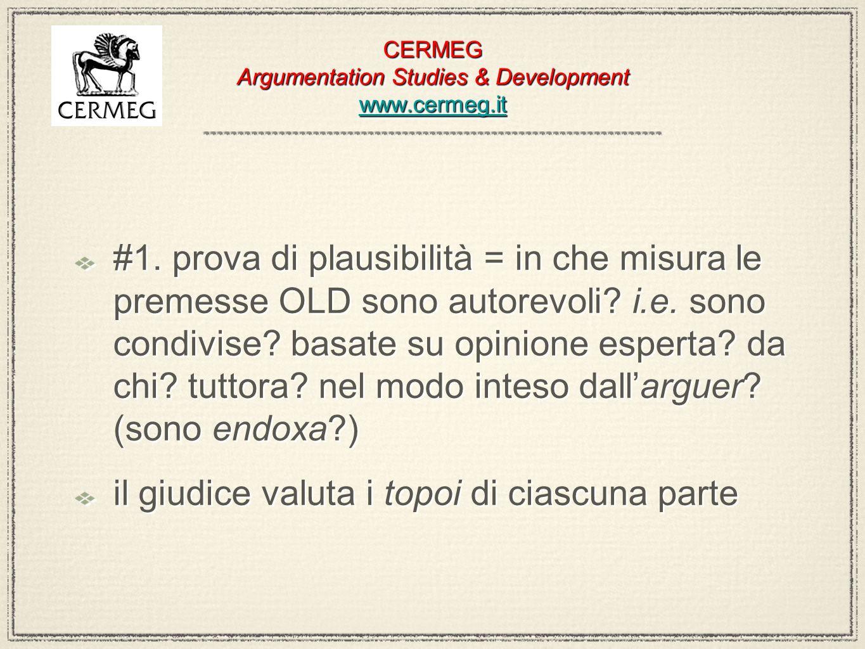 CERMEG Argumentation Studies & Development www.cermeg.it www.cermeg.it CERMEG Argumentation Studies & Development www.cermeg.it www.cermeg.it #1. prov