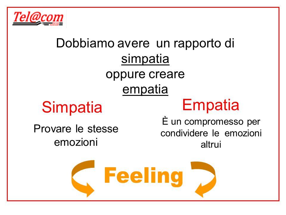 Dobbiamo avere un rapporto di simpatia oppure creare empatia Simpatia Empatia Provare le stesse emozioni È un compromesso per condividere le emozioni altrui