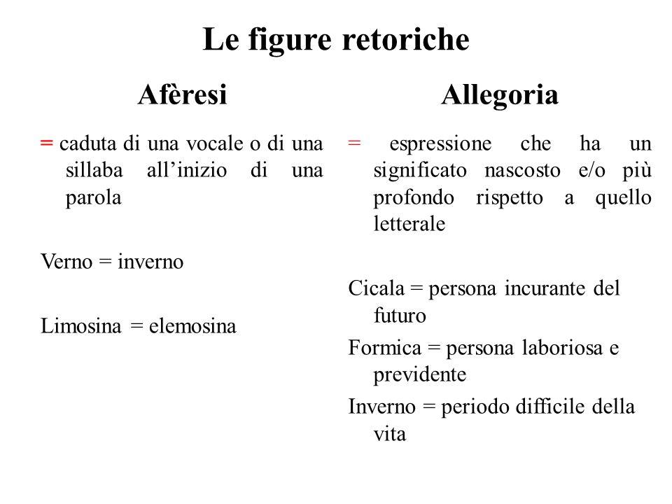 Le figure retoriche Afèresi = caduta di una vocale o di una sillaba all'inizio di una parola Verno = inverno Limosina = elemosina Allegoria = espressi