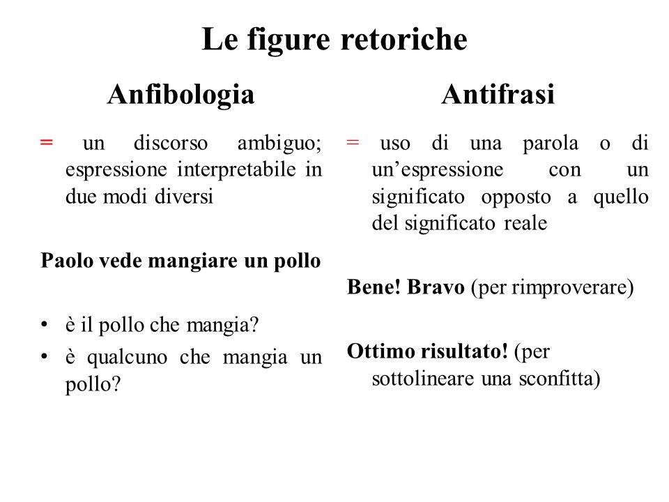 Le figure retoriche Anfibologia = un discorso ambiguo; espressione interpretabile in due modi diversi Paolo vede mangiare un pollo è il pollo che mang