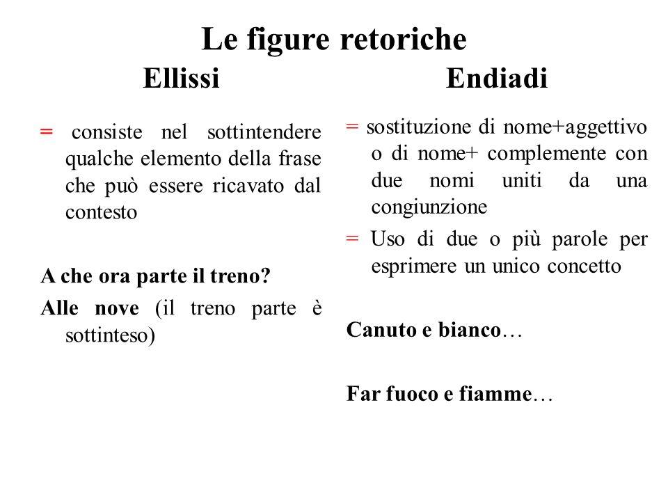 Le figure retoriche Ellissi = consiste nel sottintendere qualche elemento della frase che può essere ricavato dal contesto A che ora parte il treno? A