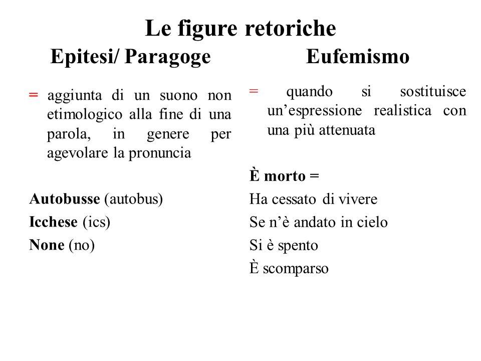 Le figure retoriche Epitesi/ Paragoge = aggiunta di un suono non etimologico alla fine di una parola, in genere per agevolare la pronuncia Autobusse (