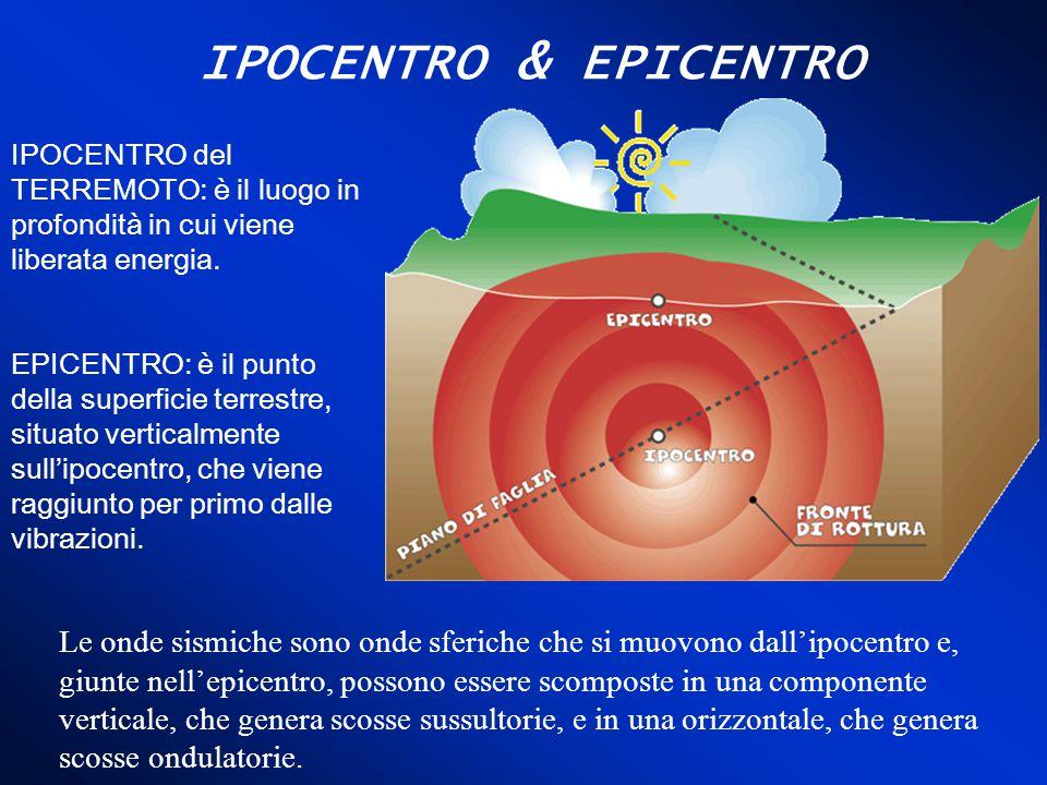 IPOCENTRO & EPICENTRO IPOCENTRO del TERREMOTO: è il luogo in profondità in cui viene liberata energia.