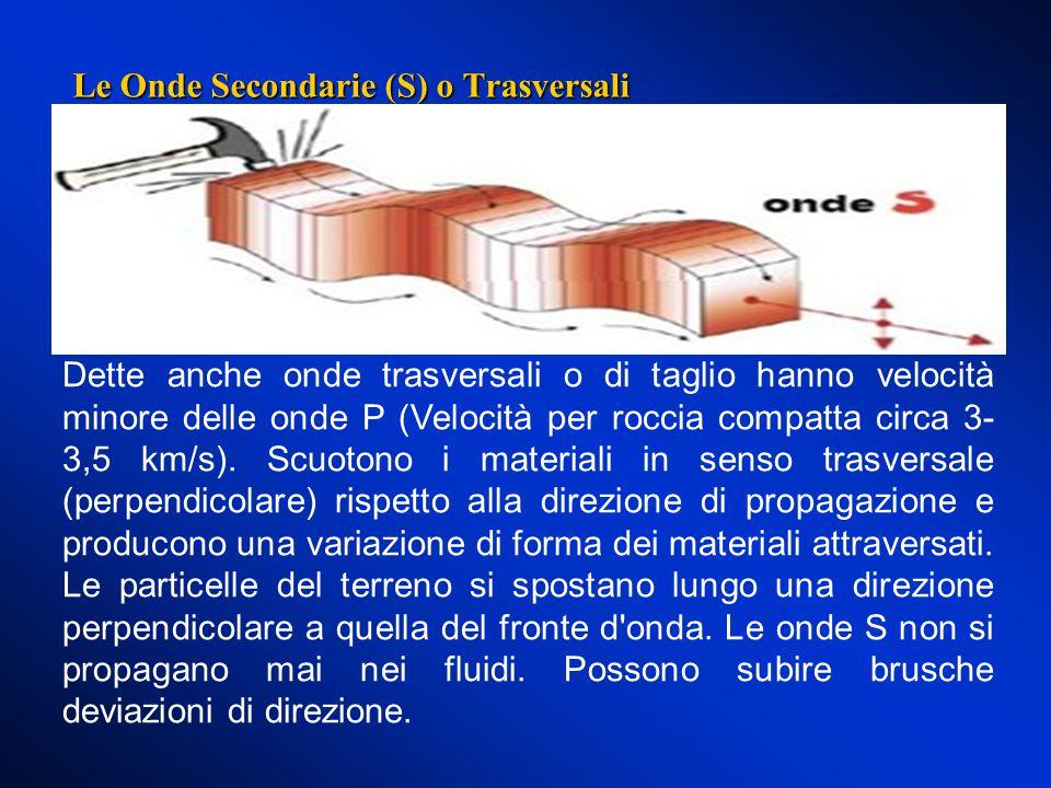 Dette anche onde trasversali o di taglio hanno velocità minore delle onde P (Velocità per roccia compatta circa 3- 3,5 km/s).