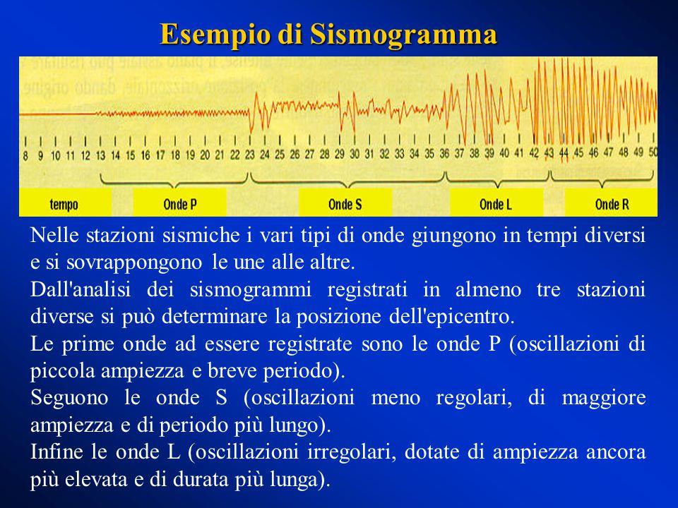 Esempio di Sismogramma Nelle stazioni sismiche i vari tipi di onde giungono in tempi diversi e si sovrappongono le une alle altre.