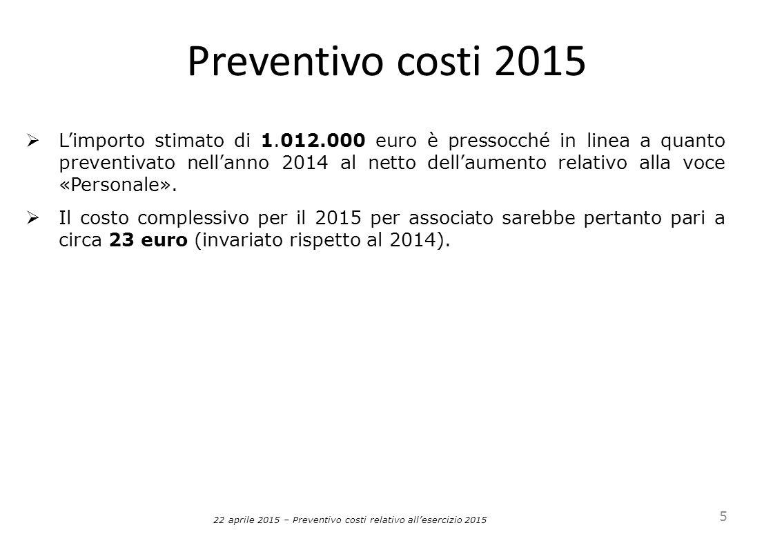 Preventivo costi 2015 5  L'importo stimato di 1.012.000 euro è pressocché in linea a quanto preventivato nell'anno 2014 al netto dell'aumento relativo alla voce «Personale».