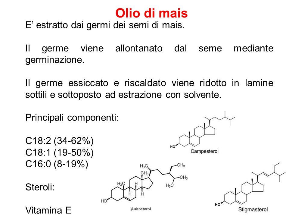 Olio di mais E' estratto dai germi dei semi di mais.