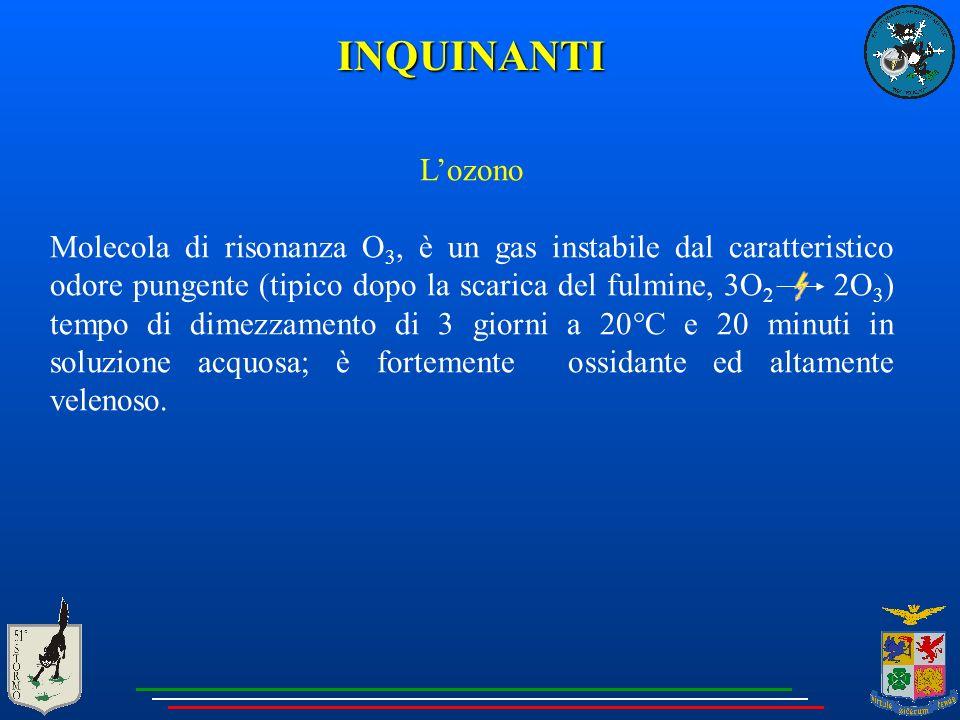 INQUINANTI L'ozono Molecola di risonanza O 3, è un gas instabile dal caratteristico odore pungente (tipico dopo la scarica del fulmine, 3O 2 2O 3 ) te