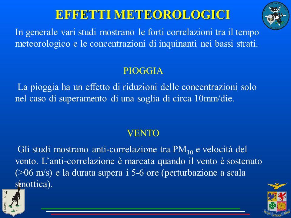 EFFETTI METEOROLOGICI In generale vari studi mostrano le forti correlazioni tra il tempo meteorologico e le concentrazioni di inquinanti nei bassi strati.