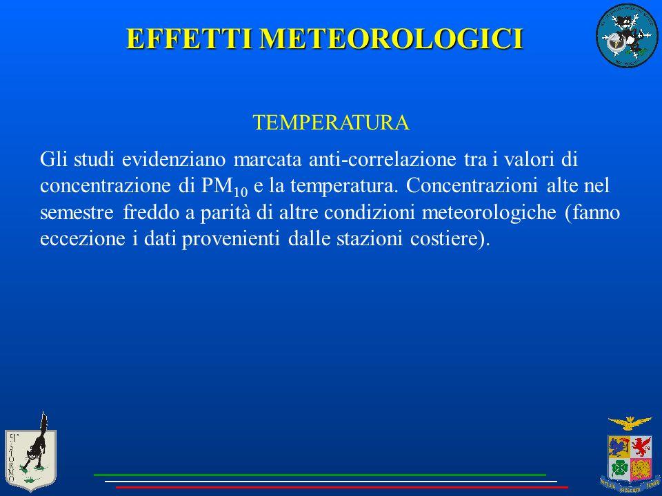 EFFETTI METEOROLOGICI TEMPERATURA Gli studi evidenziano marcata anti-correlazione tra i valori di concentrazione di PM 10 e la temperatura. Concentraz