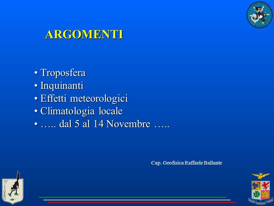 ARGOMENTI Troposfera Troposfera Inquinanti Inquinanti Effetti meteorologici Effetti meteorologici Climatologia locale Climatologia locale …..