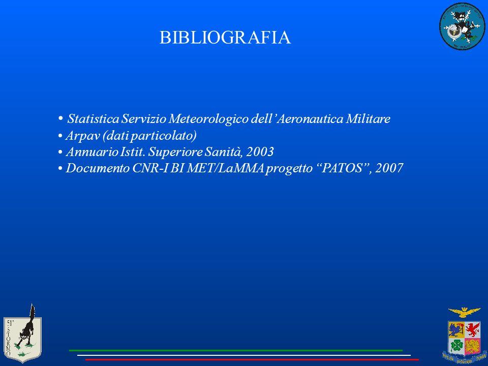 Statistica Servizio Meteorologico dell'Aeronautica Militare Arpav (dati particolato) Annuario Istit. Superiore Sanità, 2003 Documento CNR-I BI MET/LaM