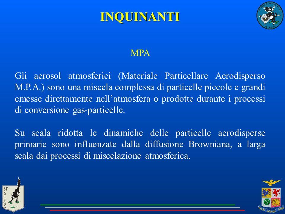 MPA Gli aerosol atmosferici (Materiale Particellare Aerodisperso M.P.A.) sono una miscela complessa di particelle piccole e grandi emesse direttamente