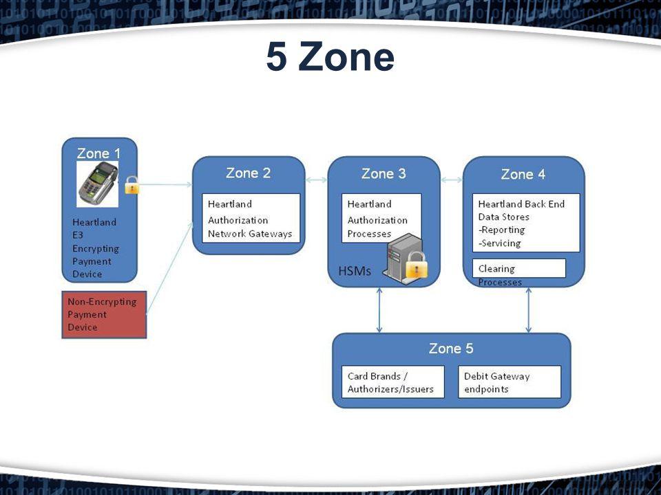 5 Zone