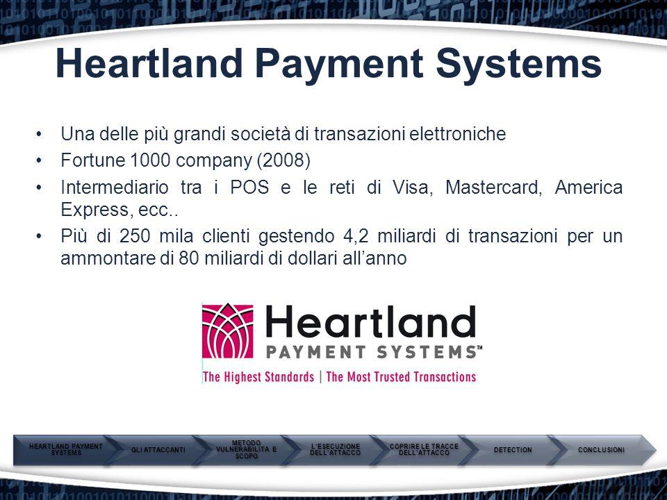 Heartland Payment Systems Una delle più grandi società di transazioni elettroniche Fortune 1000 company (2008) Intermediario tra i POS e le reti di Vi