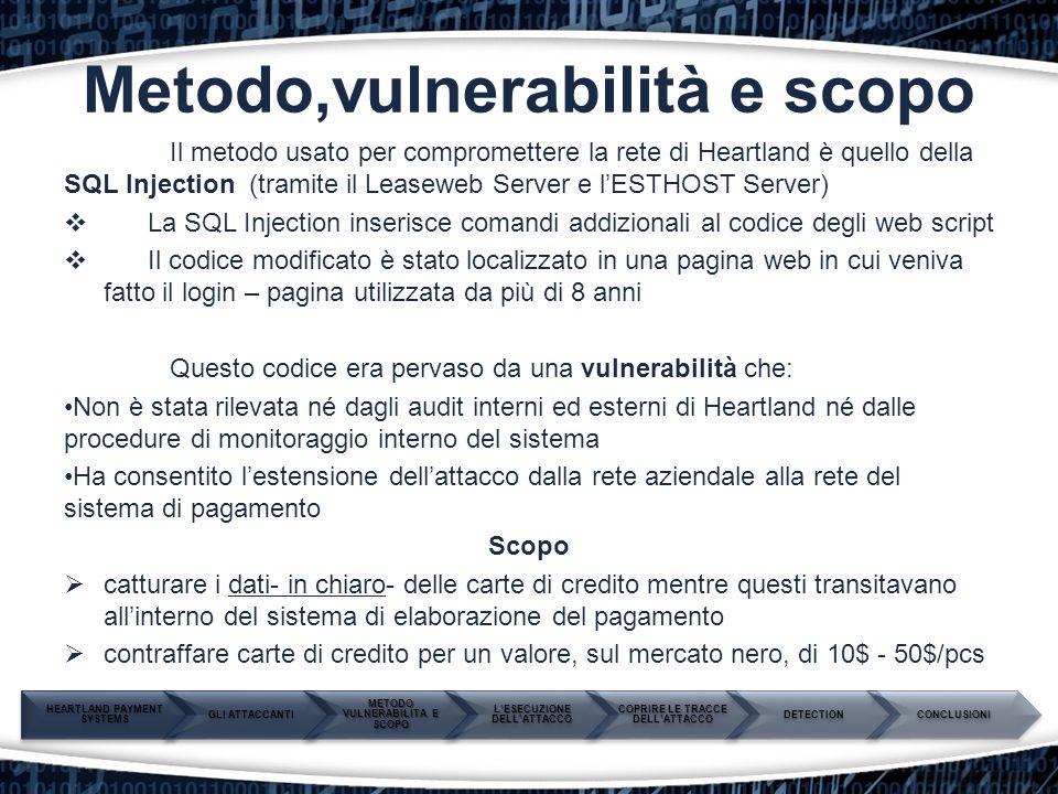 Metodo,vulnerabilità e scopo Il metodo usato per compromettere la rete di Heartland è quello della SQL Injection (tramite il Leaseweb Server e l'ESTHO