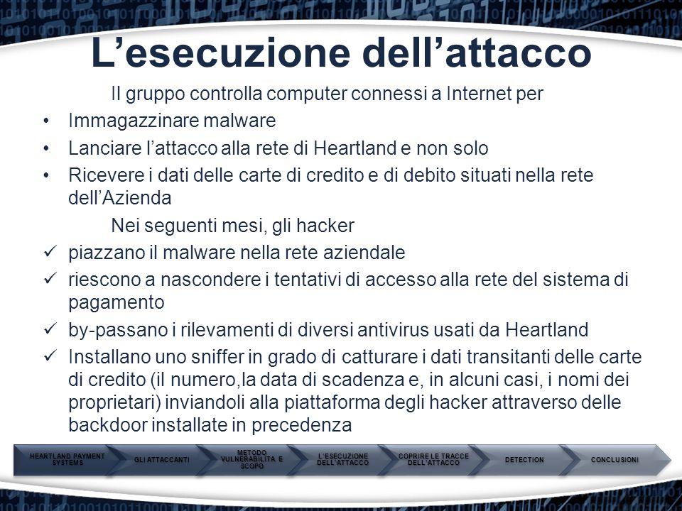 L'esecuzione dell'attacco Il gruppo controlla computer connessi a Internet per Immagazzinare malware Lanciare l'attacco alla rete di Heartland e non s