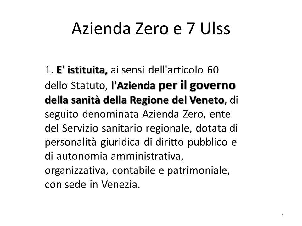 Azienda Zero e 7 Ulss E' abrogato l'art.