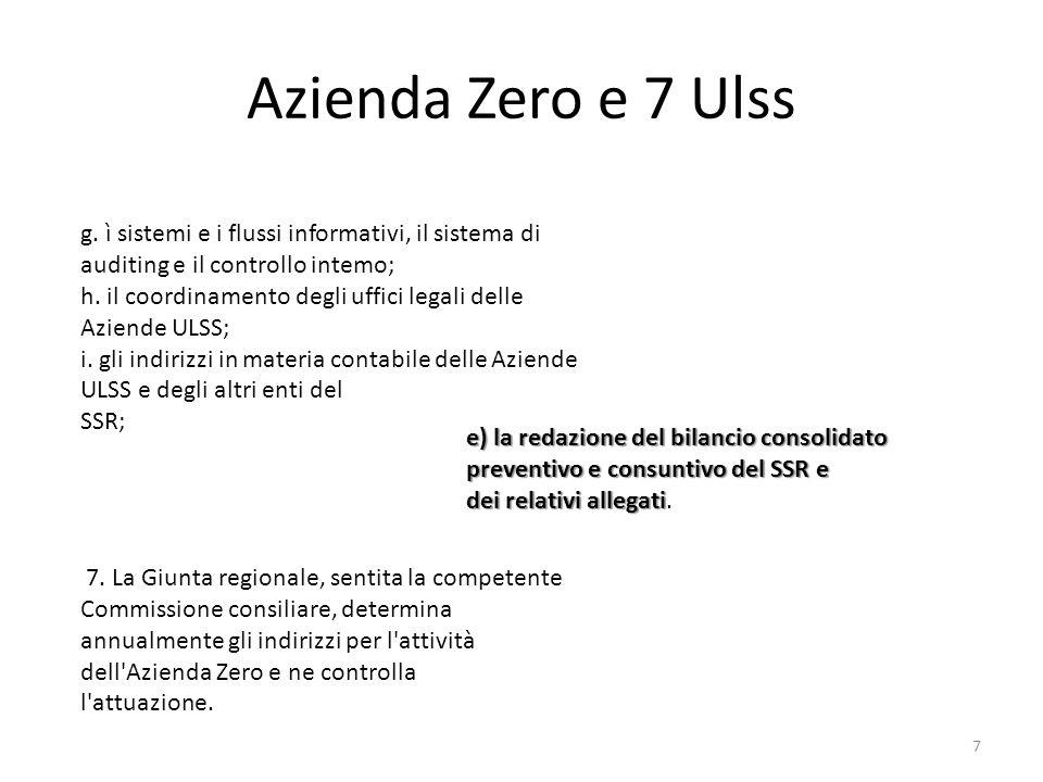 8 La giunta controlla l'attività dell'azienda zero.