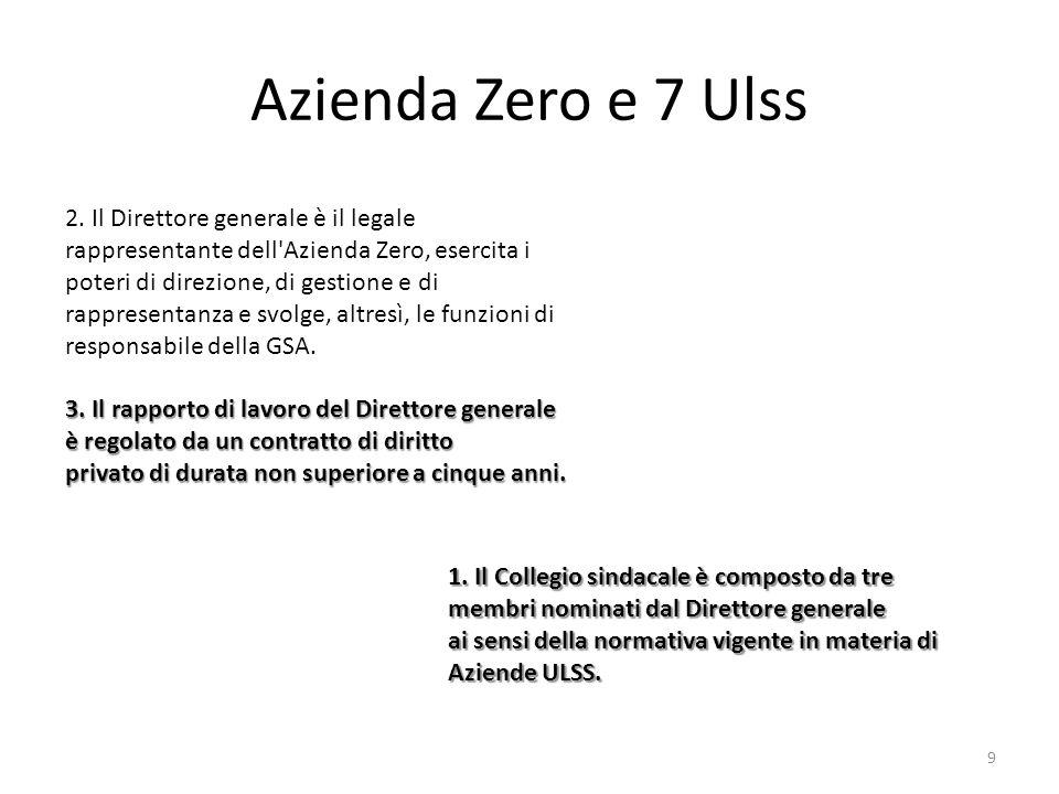 Azienda Zero e 7 Ulss 4.