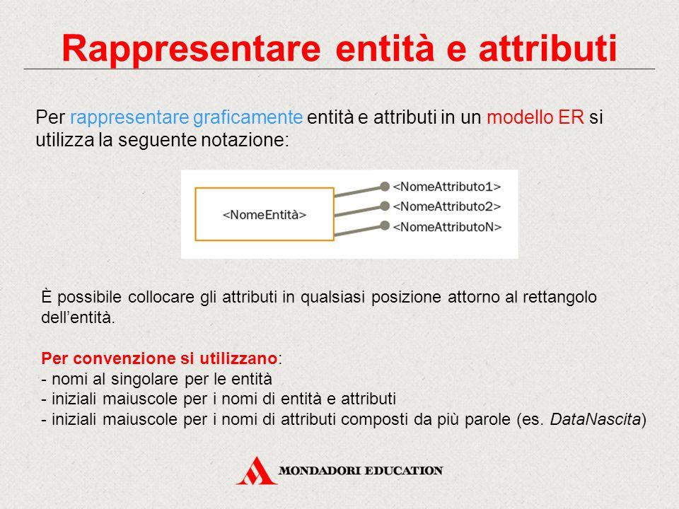 Rappresentare entità e attributi Per rappresentare graficamente entità e attributi in un modello ER si utilizza la seguente notazione: È possibile col