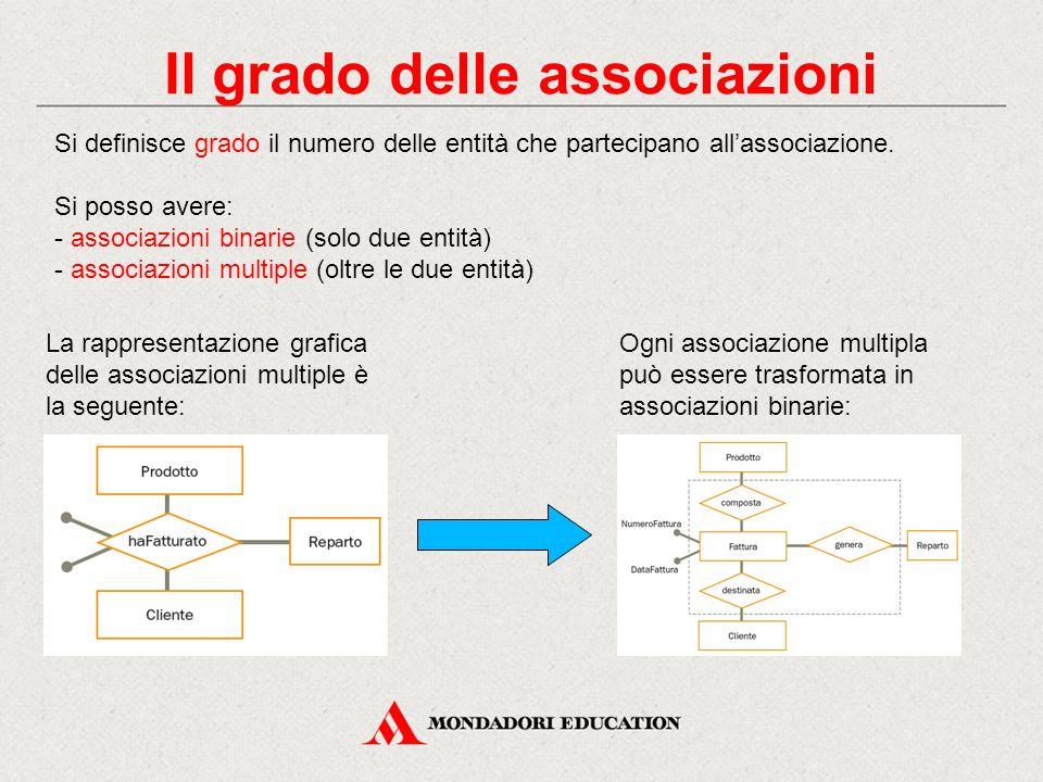 Il grado delle associazioni Si definisce grado il numero delle entità che partecipano all'associazione. Si posso avere: - associazioni binarie (solo d