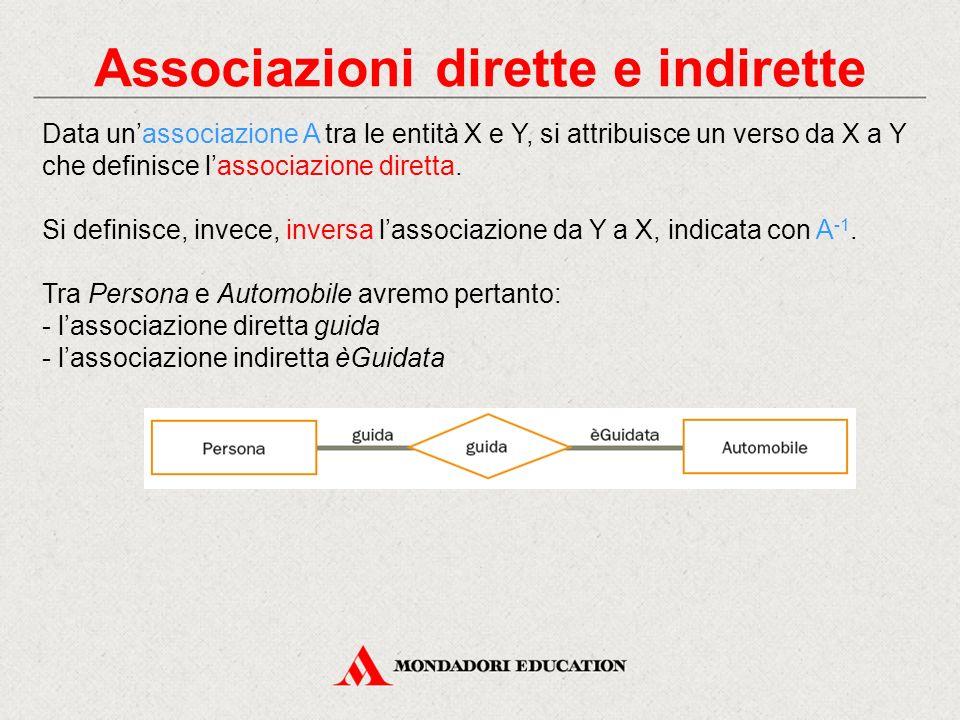 Associazioni dirette e indirette Data un'associazione A tra le entità X e Y, si attribuisce un verso da X a Y che definisce l'associazione diretta. Si