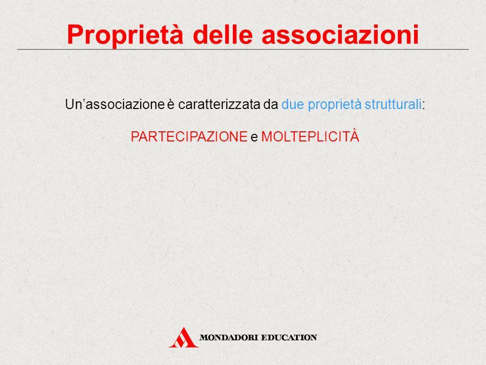 Proprietà delle associazioni Un'associazione è caratterizzata da due proprietà strutturali: PARTECIPAZIONE e MOLTEPLICITÀ