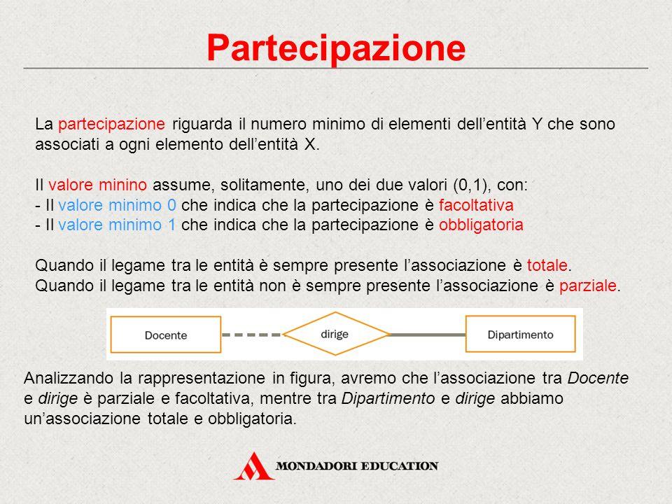 Partecipazione La partecipazione riguarda il numero minimo di elementi dell'entità Y che sono associati a ogni elemento dell'entità X. Il valore minin