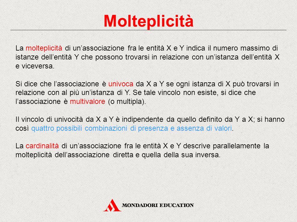 Molteplicità La molteplicità di un'associazione fra le entità X e Y indica il numero massimo di istanze dell'entità Y che possono trovarsi in relazion