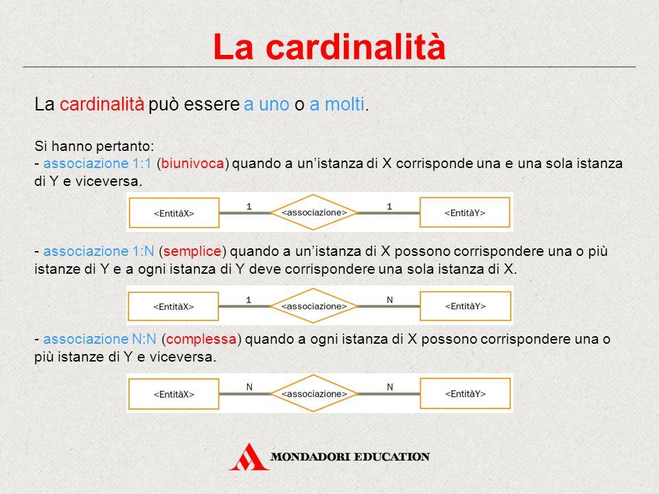 La cardinalità La cardinalità può essere a uno o a molti. Si hanno pertanto: - associazione 1:1 (biunivoca) quando a un'istanza di X corrisponde una e