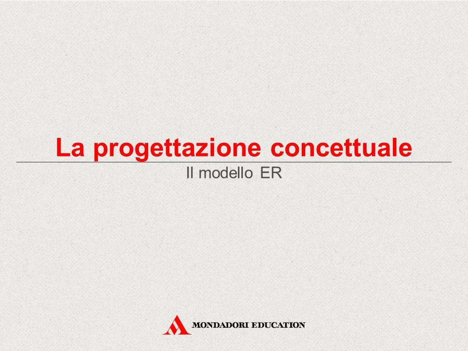 La progettazione concettuale Il modello ER