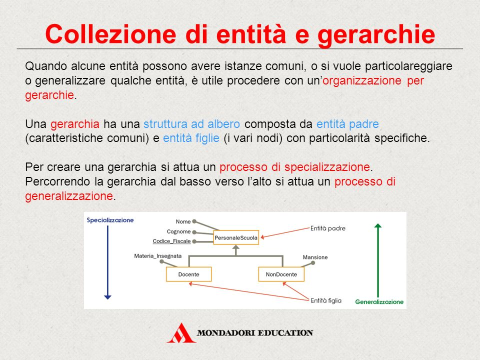 Collezione di entità e gerarchie Quando alcune entità possono avere istanze comuni, o si vuole particolareggiare o generalizzare qualche entità, è uti