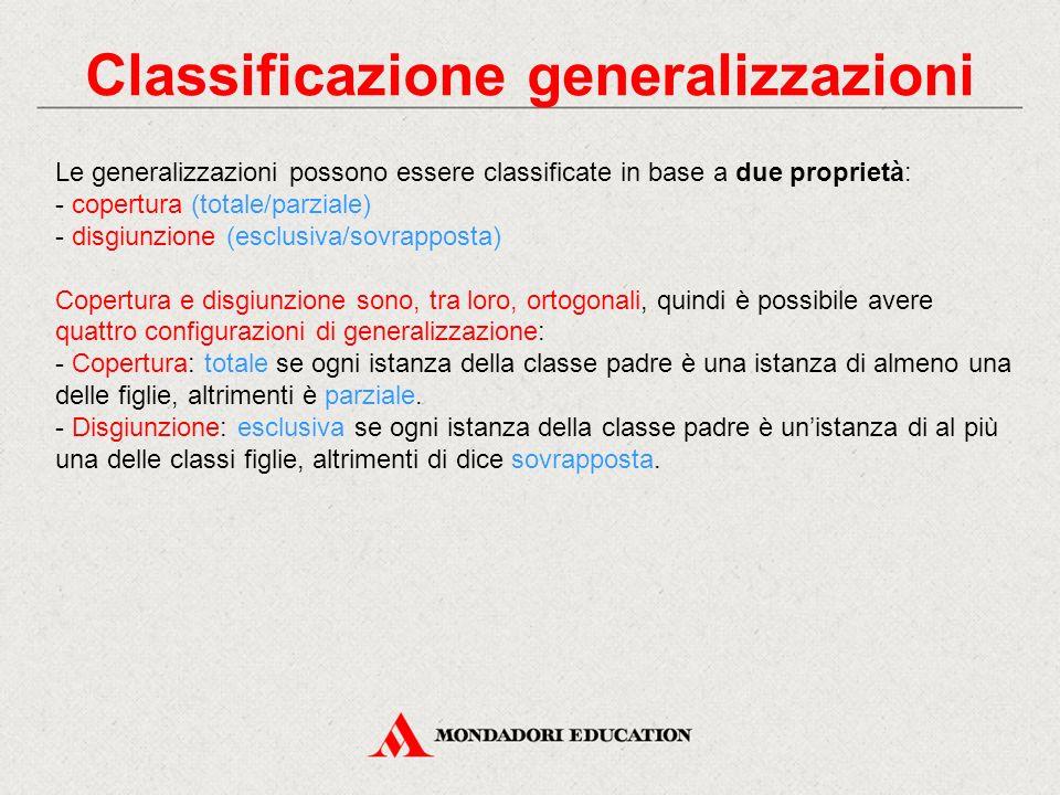 Classificazione generalizzazioni Le generalizzazioni possono essere classificate in base a due proprietà: - copertura (totale/parziale) - disgiunzione