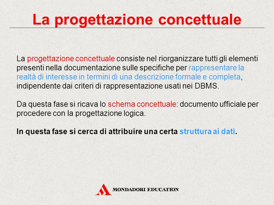 La progettazione concettuale La progettazione concettuale consiste nel riorganizzare tutti gli elementi presenti nella documentazione sulle specifiche