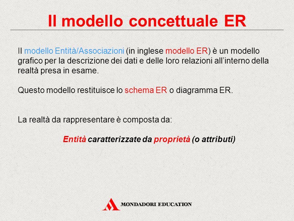 Il modello concettuale ER Il modello Entità/Associazioni (in inglese modello ER) è un modello grafico per la descrizione dei dati e delle loro relazio