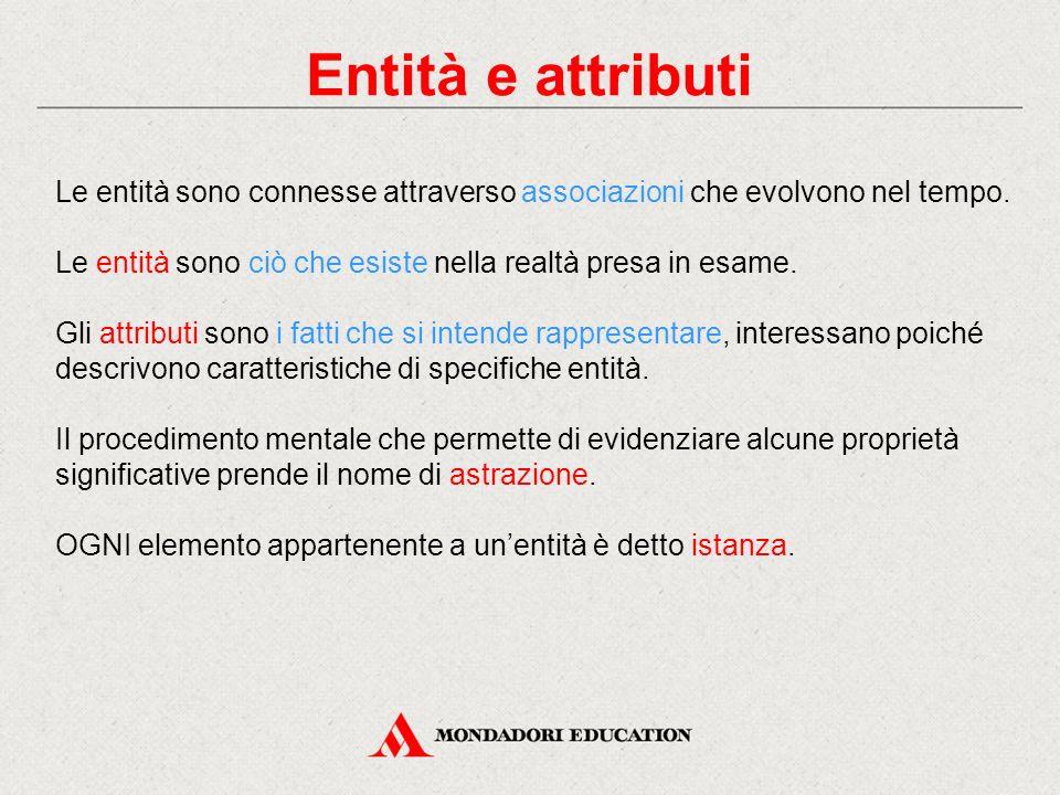 Gli attributi Gli attributi descrivono le proprietà delle entità.